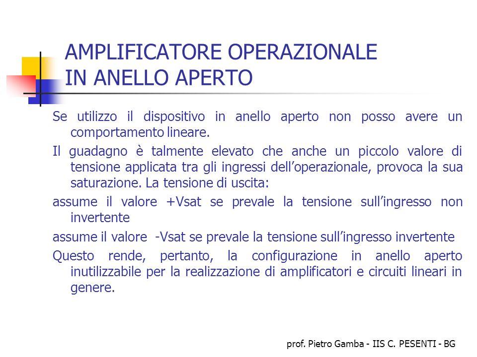 prof. Pietro Gamba - IIS C. PESENTI - BG AMPLIFICATORE OPERAZIONALE IN ANELLO APERTO Se utilizzo il dispositivo in anello aperto non posso avere un co