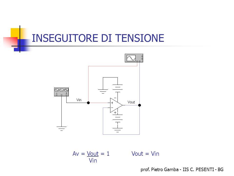 prof. Pietro Gamba - IIS C. PESENTI - BG INSEGUITORE DI TENSIONE Av = Vout = 1 Vout = Vin Vin