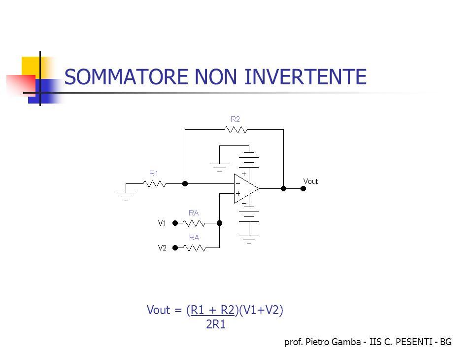 prof. Pietro Gamba - IIS C. PESENTI - BG SOMMATORE NON INVERTENTE Vout = (R1 + R2)(V1+V2) 2R1