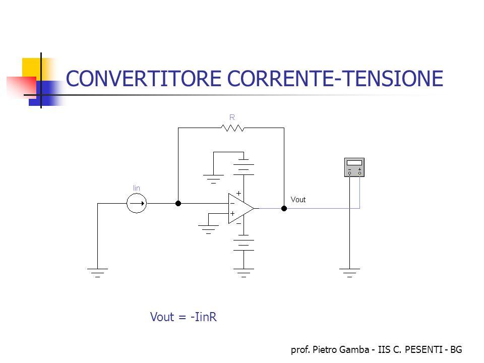 prof. Pietro Gamba - IIS C. PESENTI - BG CONVERTITORE CORRENTE-TENSIONE Vout = -IinR