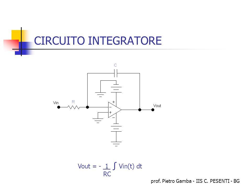 prof. Pietro Gamba - IIS C. PESENTI - BG CIRCUITO INTEGRATORE Vout = - 1 Vin(t) dt RC