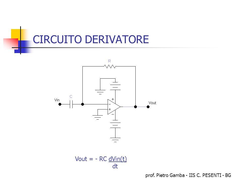 prof. Pietro Gamba - IIS C. PESENTI - BG CIRCUITO DERIVATORE Vout = - RC dVin(t) dt