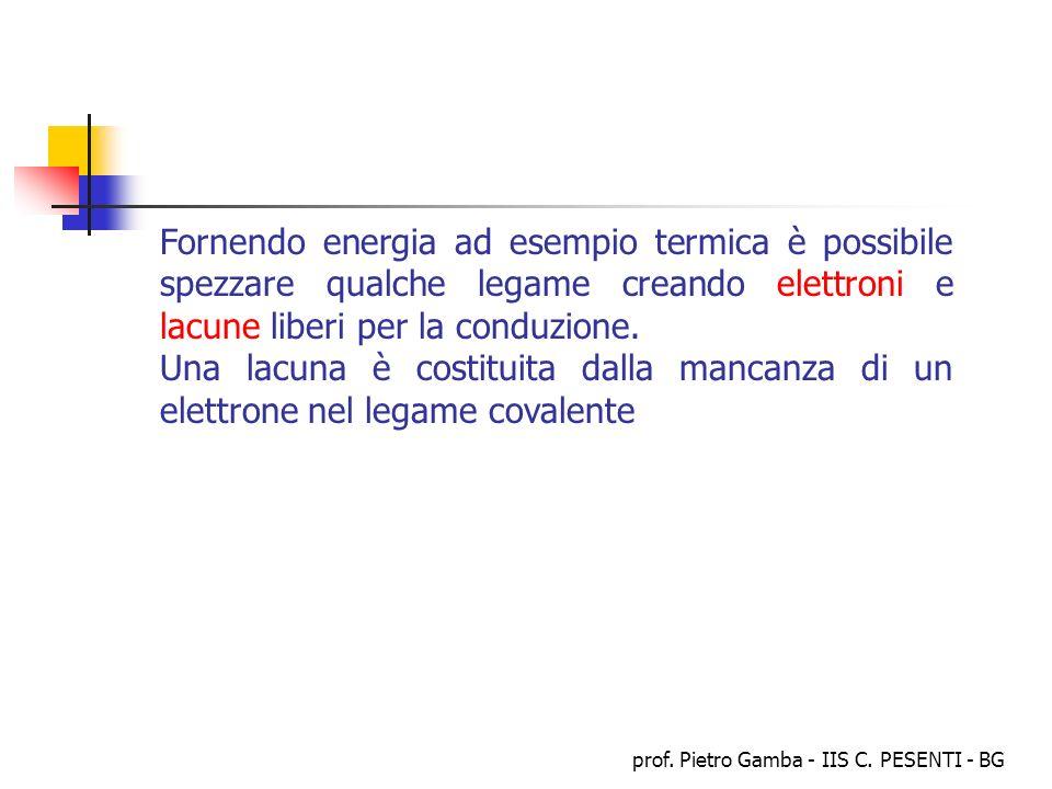 prof. Pietro Gamba - IIS C. PESENTI - BG Fornendo energia ad esempio termica è possibile spezzare qualche legame creando elettroni e lacune liberi per
