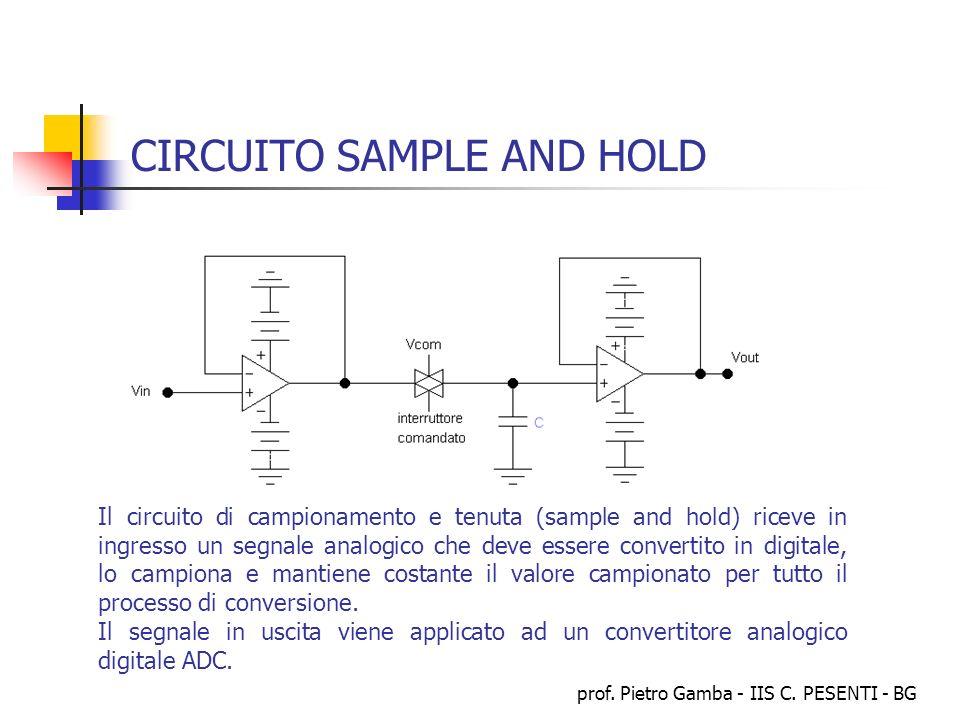 prof. Pietro Gamba - IIS C. PESENTI - BG CIRCUITO SAMPLE AND HOLD Il circuito di campionamento e tenuta (sample and hold) riceve in ingresso un segnal