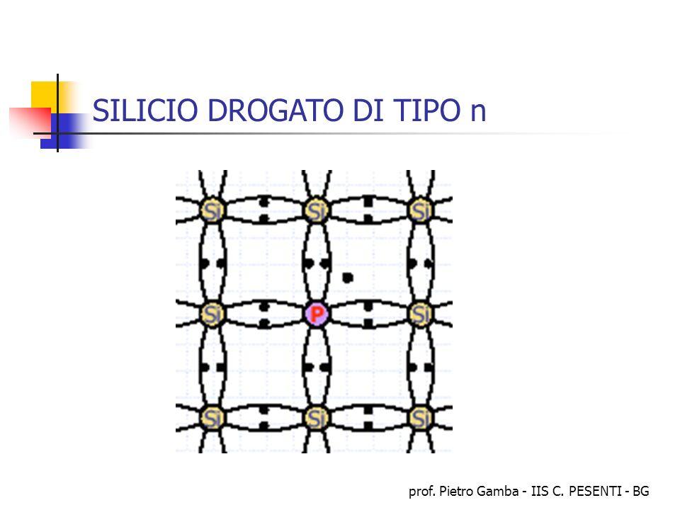 prof. Pietro Gamba - IIS C. PESENTI - BG SILICIO DROGATO DI TIPO n