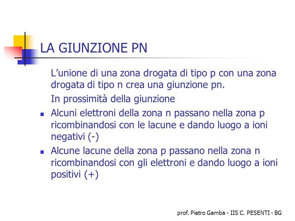 prof. Pietro Gamba - IIS C. PESENTI - BG LA GIUNZIONE PN Lunione di una zona drogata di tipo p con una zona drogata di tipo n crea una giunzione pn. I