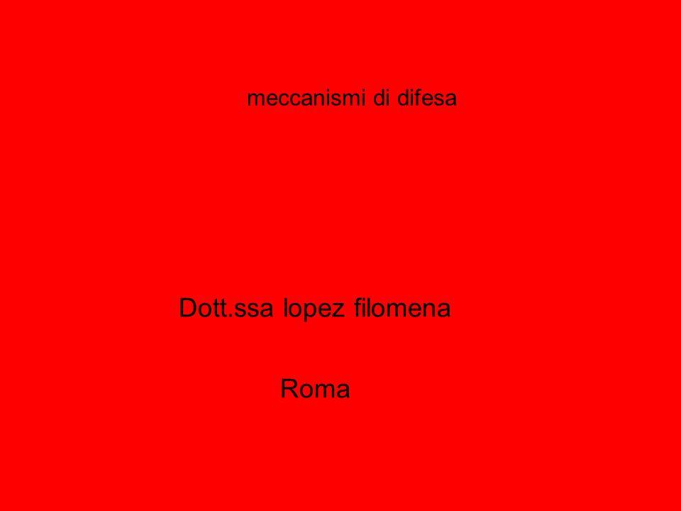 meccanismi di difesa Dott.ssa lopez filomena Roma