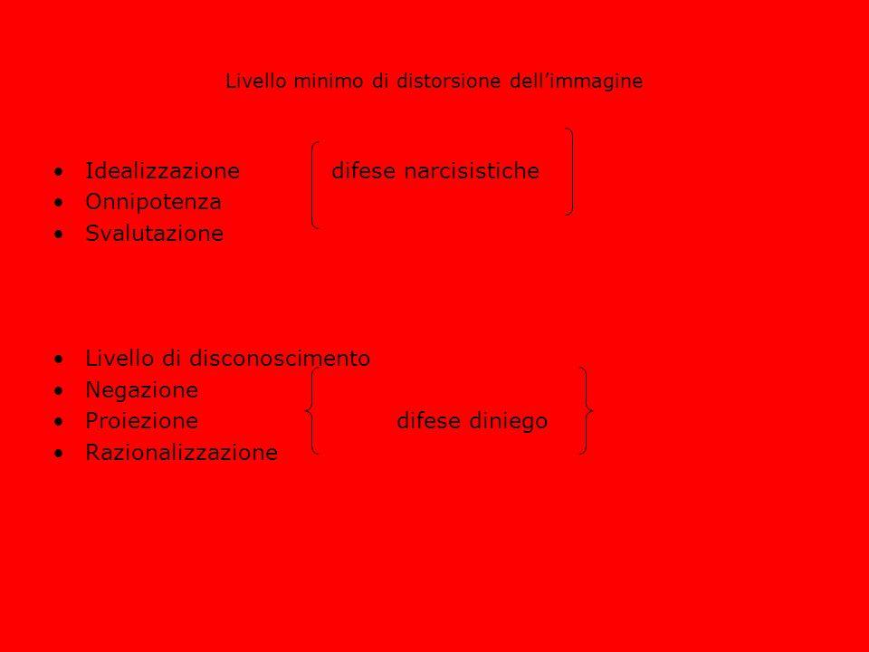 Livello maggiore di distorsione dellimmagine fantasie autistiche Identificazione proiettiva Scissione dellimmagine di sé degli altri.