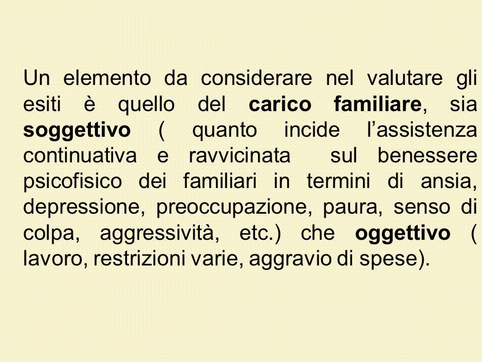Un elemento da considerare nel valutare gli esiti è quello del carico familiare, sia soggettivo ( quanto incide lassistenza continuativa e ravvicinata