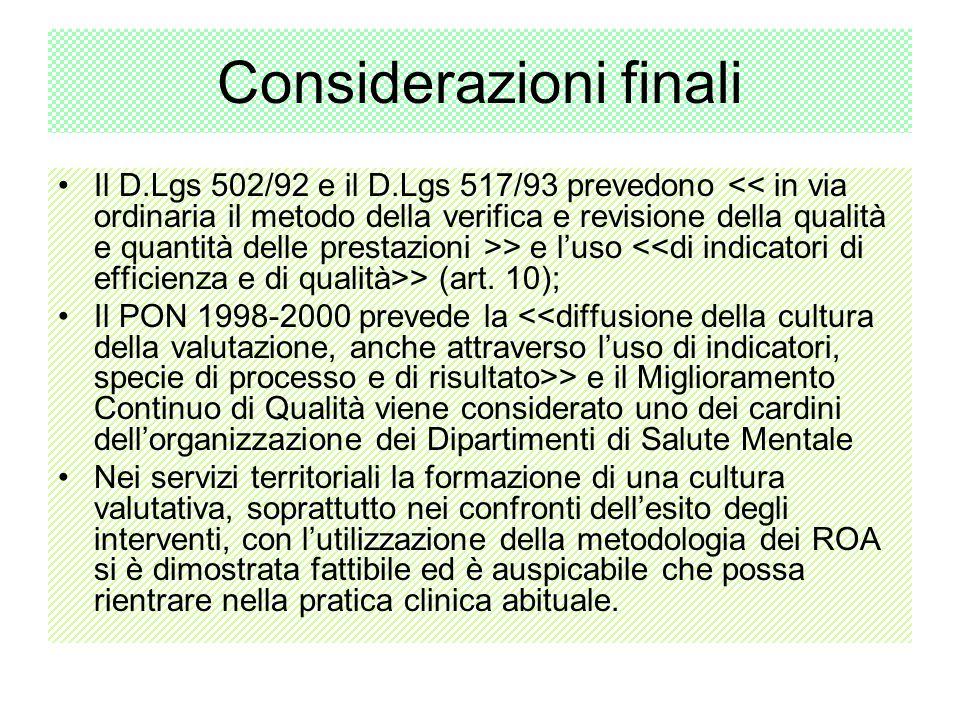 Considerazioni finali Il D.Lgs 502/92 e il D.Lgs 517/93 prevedono > e luso > (art. 10); Il PON 1998-2000 prevede la > e il Miglioramento Continuo di Q