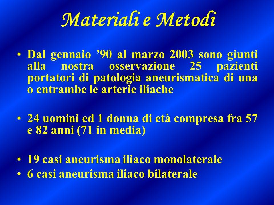 Materiali e Metodi Dal gennaio 90 al marzo 2003 sono giunti alla nostra osservazione 25 pazienti portatori di patologia aneurismatica di una o entramb