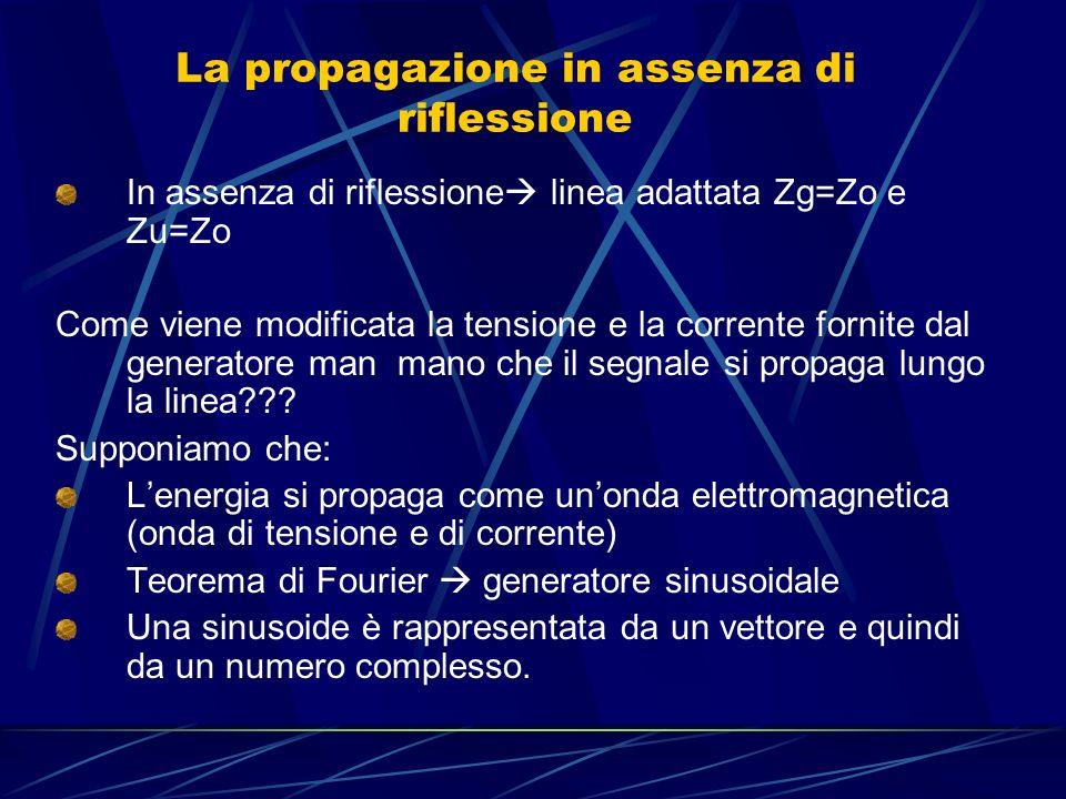 La propagazione in assenza di riflessione In assenza di riflessione linea adattata Zg=Zo e Zu=Zo Come viene modificata la tensione e la corrente fornite dal generatore man mano che il segnale si propaga lungo la linea??.