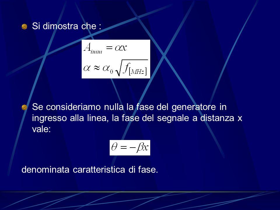 Si dimostra che : Se consideriamo nulla la fase del generatore in ingresso alla linea, la fase del segnale a distanza x vale: denominata caratteristica di fase.