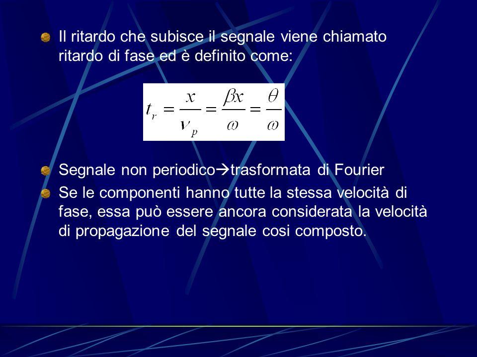 Il ritardo che subisce il segnale viene chiamato ritardo di fase ed è definito come: Segnale non periodico trasformata di Fourier Se le componenti hanno tutte la stessa velocità di fase, essa può essere ancora considerata la velocità di propagazione del segnale cosi composto.
