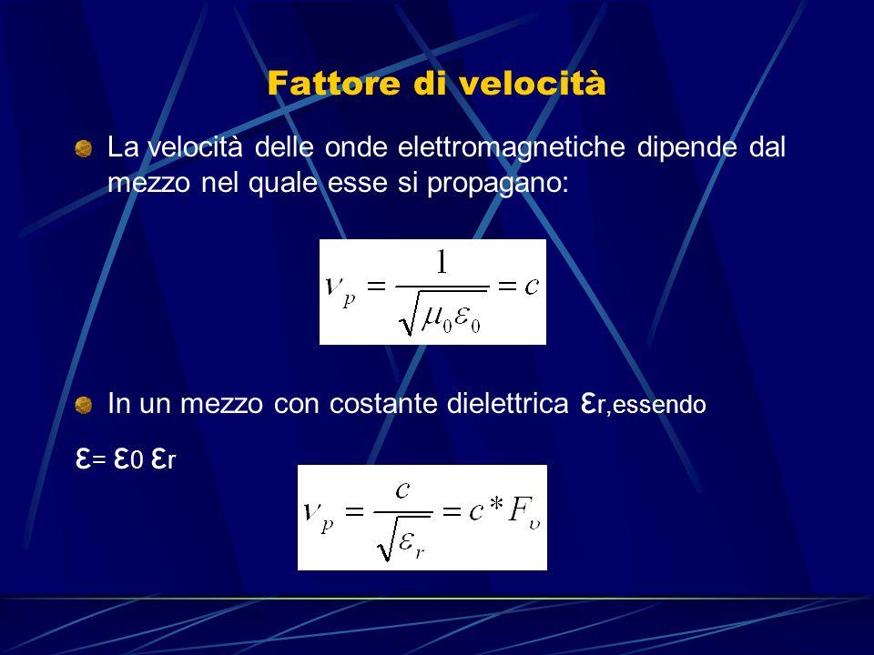 Fattore di velocità La velocità delle onde elettromagnetiche dipende dal mezzo nel quale esse si propagano: In un mezzo con costante dielettrica ε r,essendo ε = ε 0 ε r