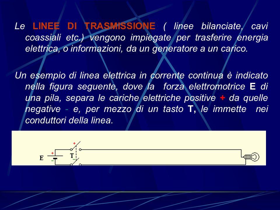 Le LINEE DI TRASMISSIONE ( linee bilanciate, cavi coassiali etc.) vengono impiegate per trasferire energia elettrica, o informazioni, da un generatore a un carico.