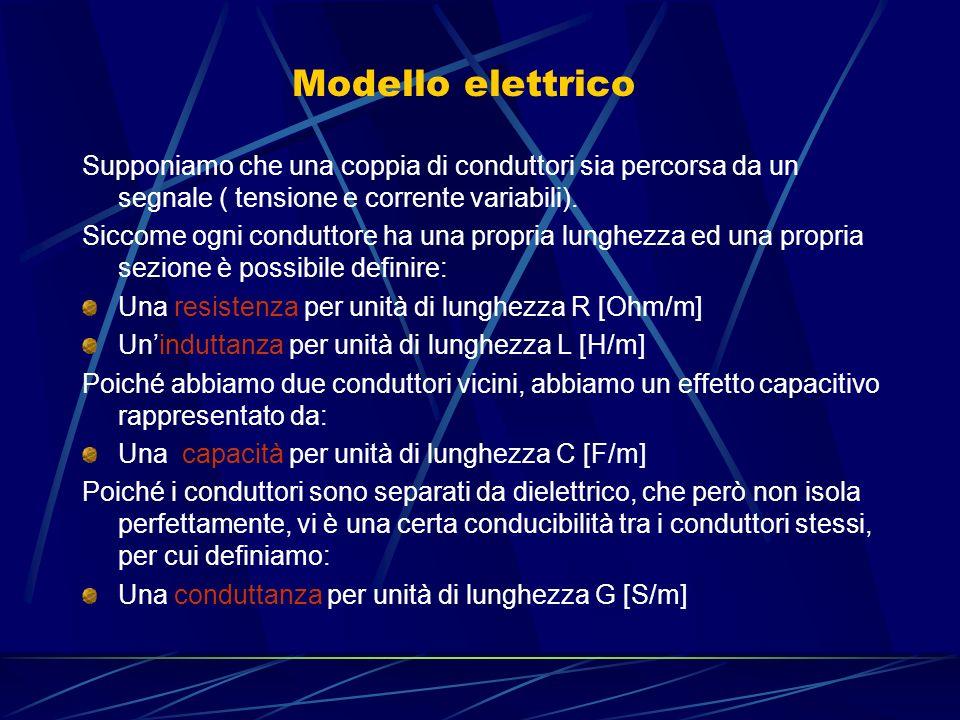 Modello elettrico Supponiamo che una coppia di conduttori sia percorsa da un segnale ( tensione e corrente variabili).