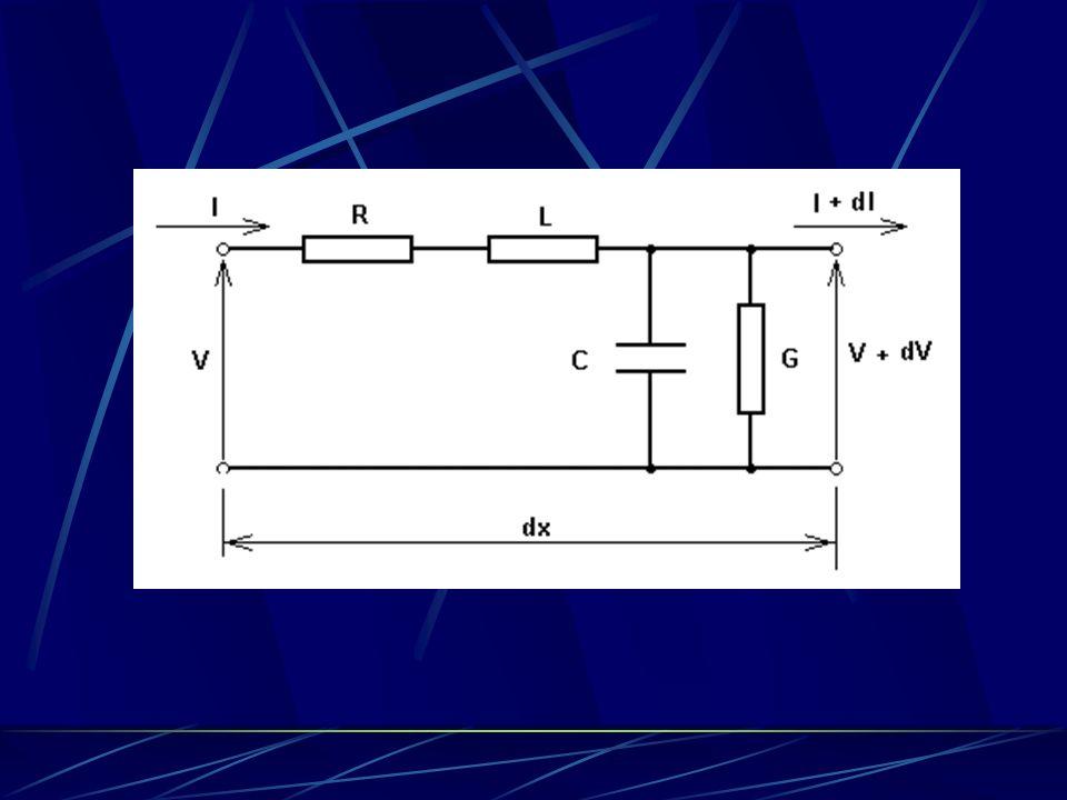 Impedenza caratteristica della linea Limpedenza caratteristica della linea di trasmissione ( quadripolo simmetrico) è limpedenza immagine ed iterativa.