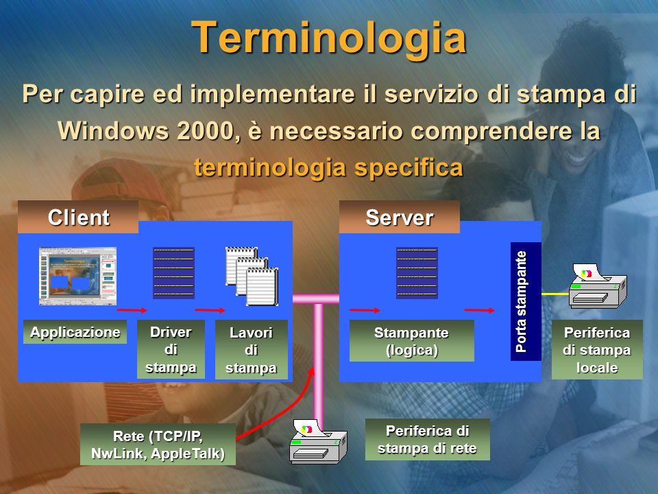 Per capire ed implementare il servizio di stampa di Windows 2000, è necessario comprendere la terminologia specifica Applicazione Lavori di stampa Driverdistampa Client Server Stampante(logica) Periferica di stampa di rete Periferica di stampa locale Porta stampante Rete (TCP/IP, NwLink, AppleTalk) ---------------- ---------------- ---------------- ---------------- ---------------- ---------------- Terminologia