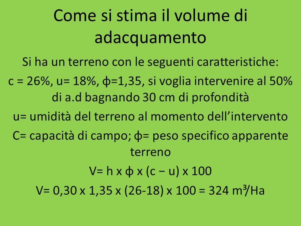 Come si stima il volume di adacquamento Si ha un terreno con le seguenti caratteristiche: c = 26%, u= 18%, φ=1,35, si voglia intervenire al 50% di a.d bagnando 30 cm di profondità u= umidità del terreno al momento dellintervento C= capacità di campo; φ= peso specifico apparente terreno V= h х φ х (c u) х 100 V= 0,30 х 1,35 х (26-18) х 100 = 324 m³/Ha
