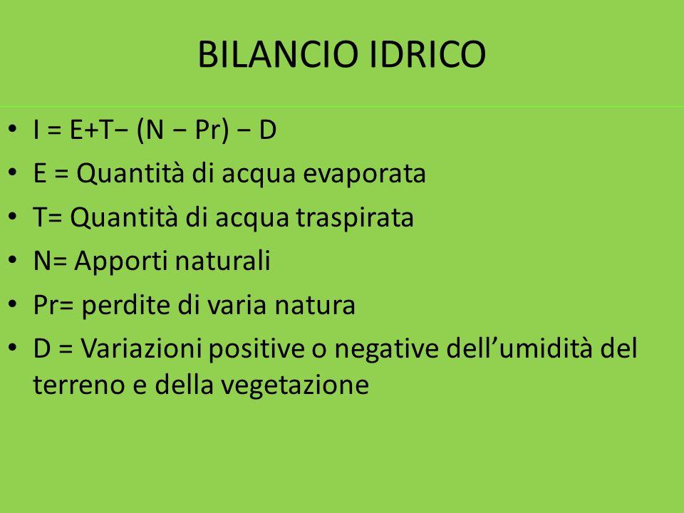 BILANCIO IDRICO I = E+T (N Pr) D E = Quantità di acqua evaporata T= Quantità di acqua traspirata N= Apporti naturali Pr= perdite di varia natura D = Variazioni positive o negative dellumidità del terreno e della vegetazione