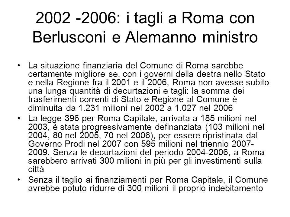 2002 -2006: i tagli a Roma con Berlusconi e Alemanno ministro La situazione finanziaria del Comune di Roma sarebbe certamente migliore se, con i gover