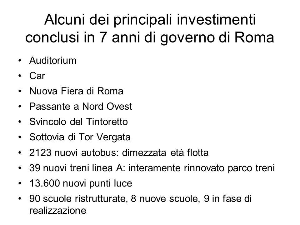 Alcuni dei principali investimenti conclusi in 7 anni di governo di Roma Auditorium Car Nuova Fiera di Roma Passante a Nord Ovest Svincolo del Tintore