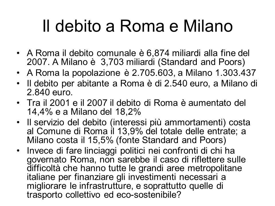 Il debito a Roma e Milano A Roma il debito comunale è 6,874 miliardi alla fine del 2007. A Milano è 3,703 miliardi (Standard and Poors) A Roma la popo