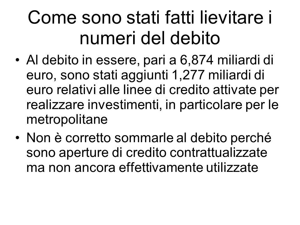 Come sono stati fatti lievitare i numeri del debito Al debito in essere, pari a 6,874 miliardi di euro, sono stati aggiunti 1,277 miliardi di euro rel