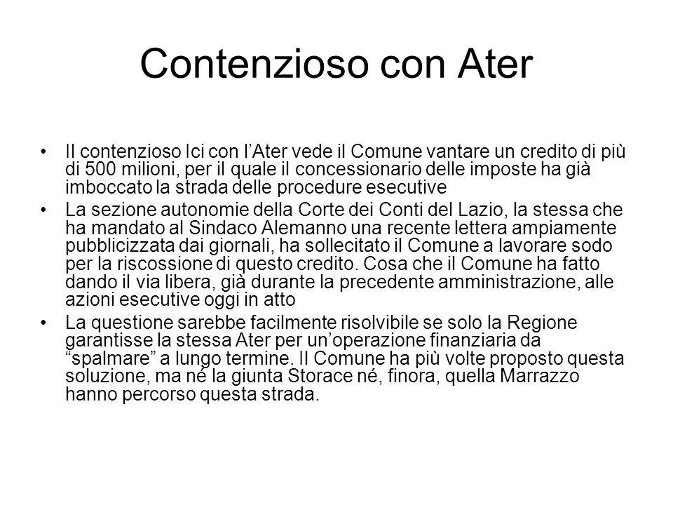 Contenzioso con Ater Il contenzioso Ici con lAter vede il Comune vantare un credito di più di 500 milioni, per il quale il concessionario delle impost