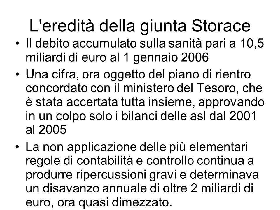 L'eredità della giunta Storace Il debito accumulato sulla sanità pari a 10,5 miliardi di euro al 1 gennaio 2006 Una cifra, ora oggetto del piano di ri