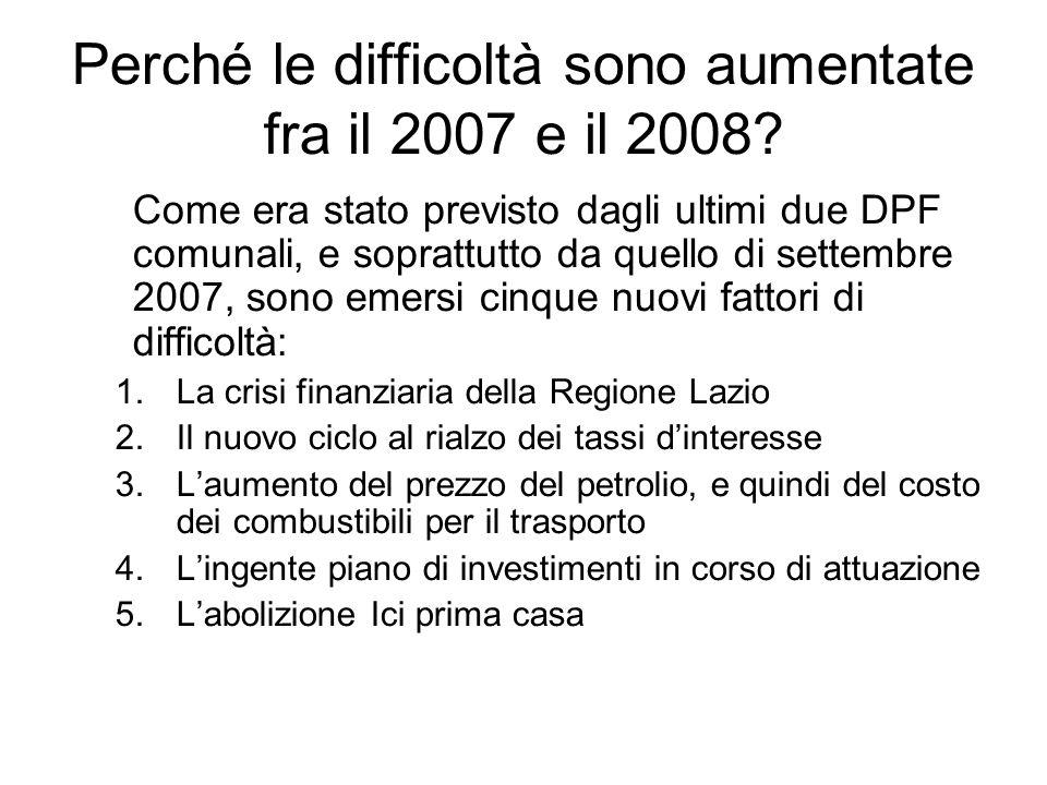 Perché le difficoltà sono aumentate fra il 2007 e il 2008? Come era stato previsto dagli ultimi due DPF comunali, e soprattutto da quello di settembre