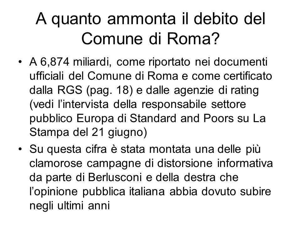 A quanto ammonta il debito del Comune di Roma? A 6,874 miliardi, come riportato nei documenti ufficiali del Comune di Roma e come certificato dalla RG