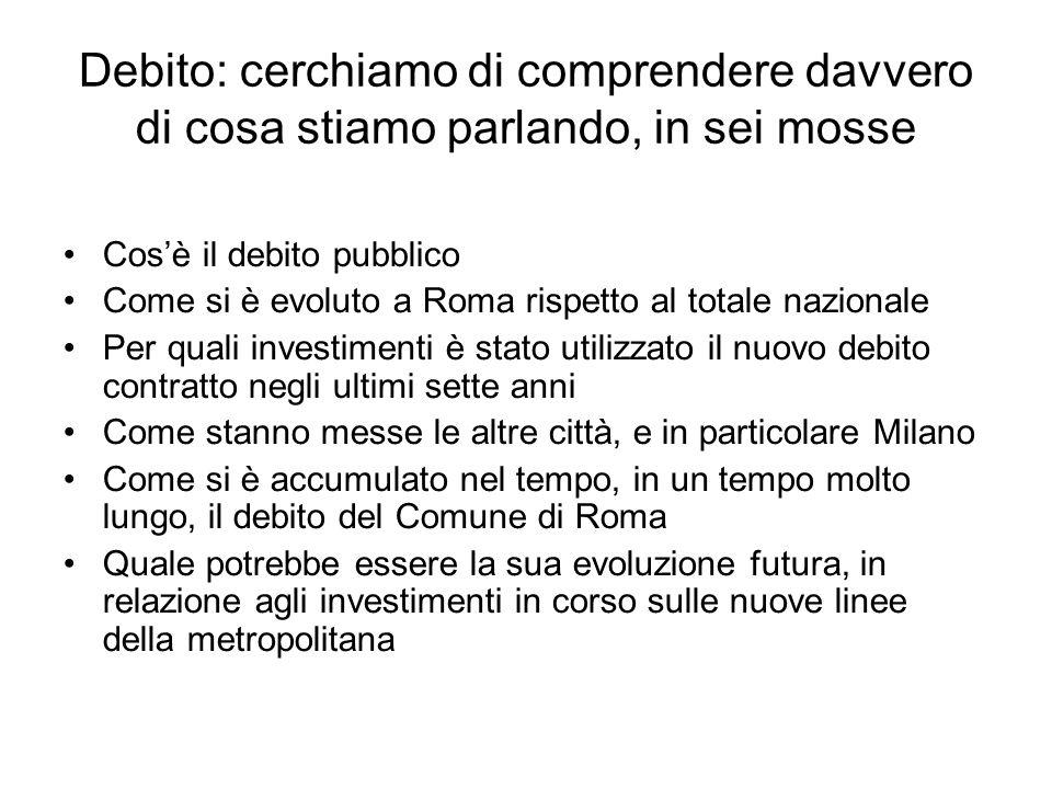 Debito: cerchiamo di comprendere davvero di cosa stiamo parlando, in sei mosse Cosè il debito pubblico Come si è evoluto a Roma rispetto al totale naz