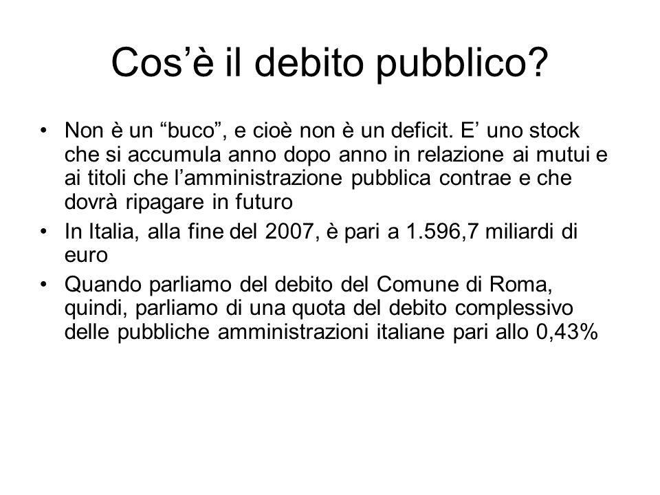 Cosè il debito pubblico? Non è un buco, e cioè non è un deficit. E uno stock che si accumula anno dopo anno in relazione ai mutui e ai titoli che lamm