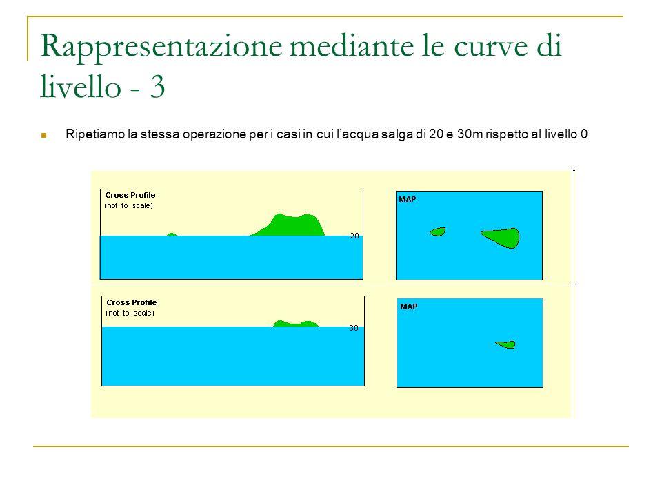 Rappresentazione mediante le curve di livello - 3 Ripetiamo la stessa operazione per i casi in cui lacqua salga di 20 e 30m rispetto al livello 0