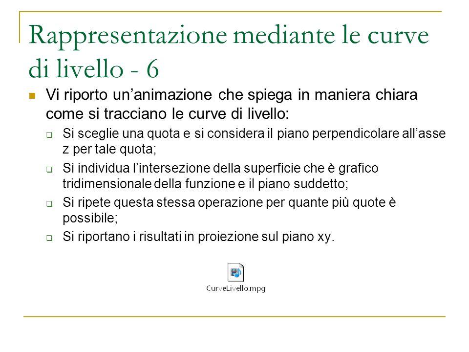 Rappresentazione mediante le curve di livello - 6 Vi riporto unanimazione che spiega in maniera chiara come si tracciano le curve di livello: Si scegl