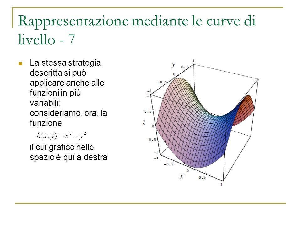 Rappresentazione mediante le curve di livello - 7 La stessa strategia descritta si può applicare anche alle funzioni in più variabili: consideriamo, o