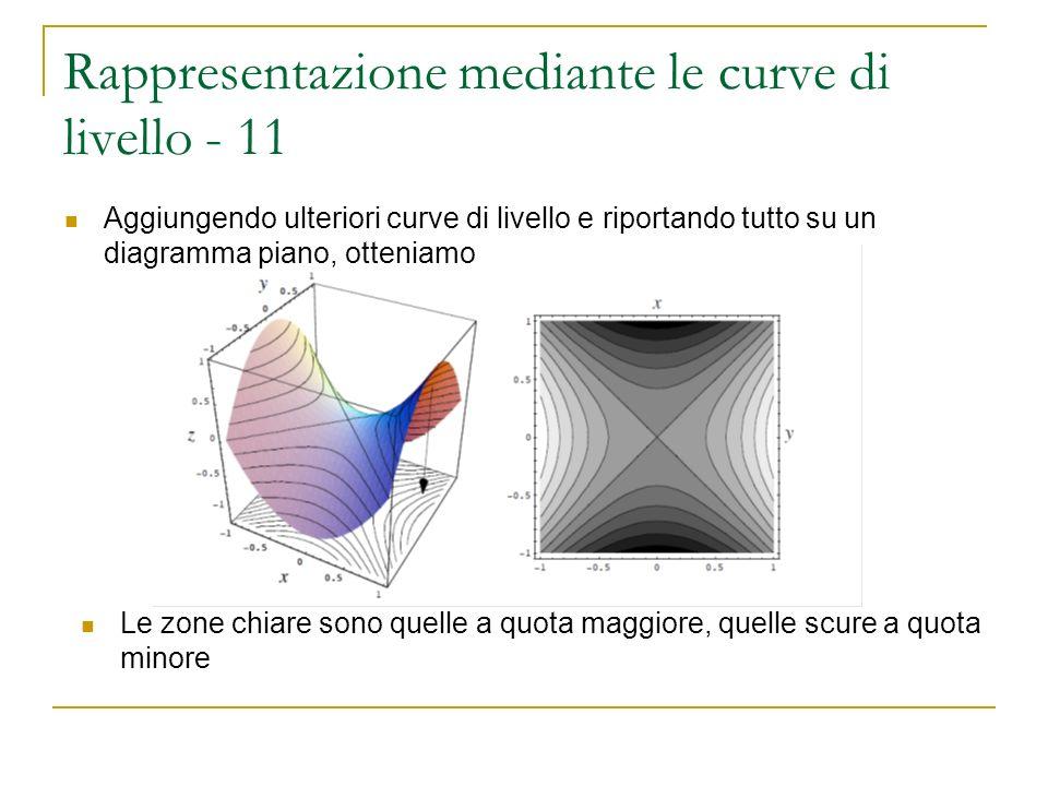 Rappresentazione mediante le curve di livello - 11 Aggiungendo ulteriori curve di livello e riportando tutto su un diagramma piano, otteniamo Le zone