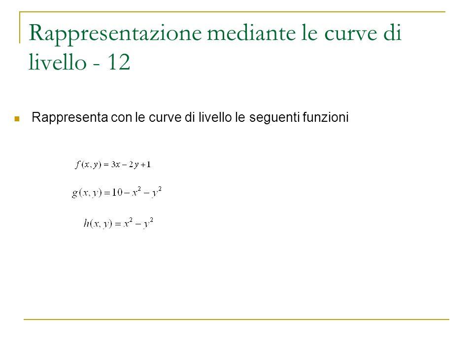Rappresentazione mediante le curve di livello - 12 Rappresenta con le curve di livello le seguenti funzioni