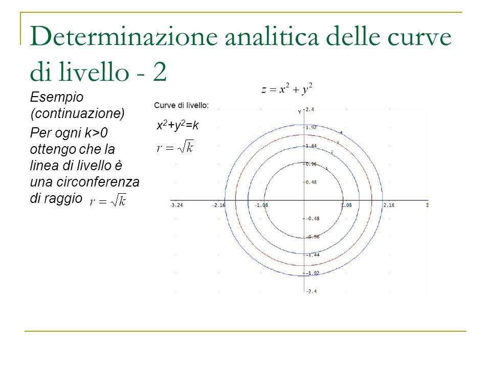 x 2 +y 2 =k Determinazione analitica delle curve di livello - 2 Esempio (continuazione) Per ogni k>0 ottengo che la linea di livello è una circonferen