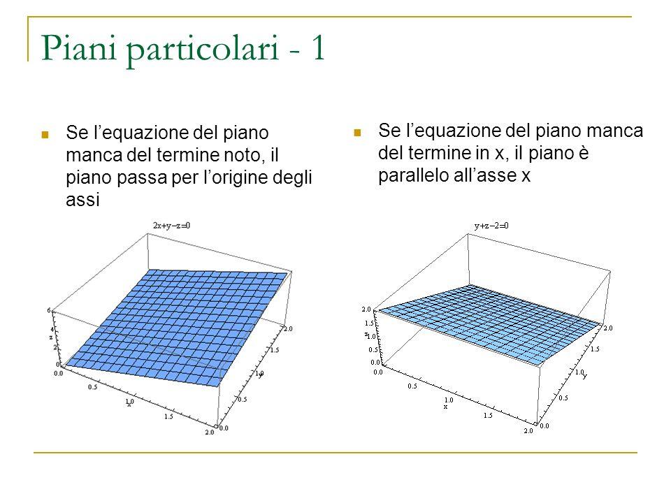 Piani particolari - 1 Se lequazione del piano manca del termine noto, il piano passa per lorigine degli assi Se lequazione del piano manca del termine