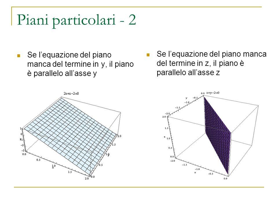 Piani particolari - 2 Se lequazione del piano manca del termine in y, il piano è parallelo allasse y Se lequazione del piano manca del termine in z, i