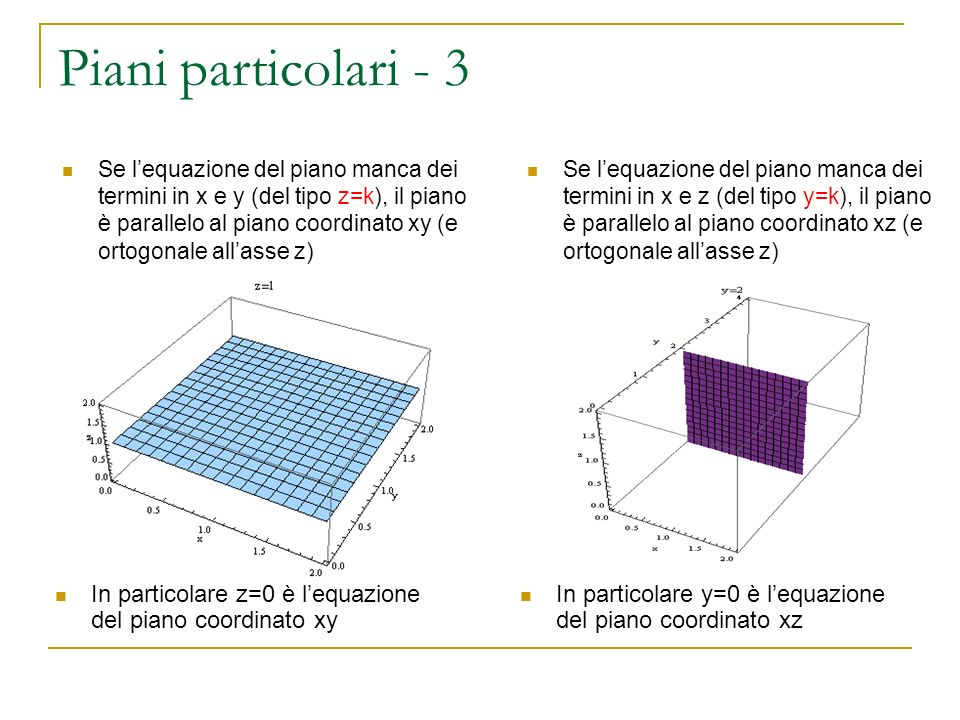 Piani particolari - 3 Se lequazione del piano manca dei termini in x e y (del tipo z=k), il piano è parallelo al piano coordinato xy (e ortogonale all