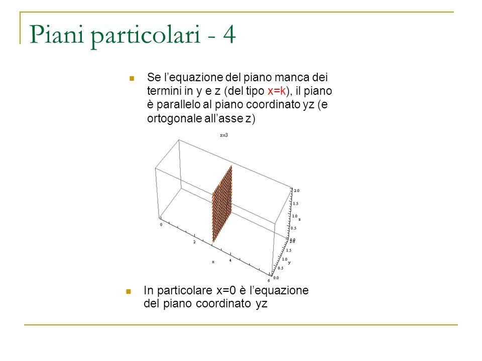 Piani particolari - 4 Se lequazione del piano manca dei termini in y e z (del tipo x=k), il piano è parallelo al piano coordinato yz (e ortogonale all