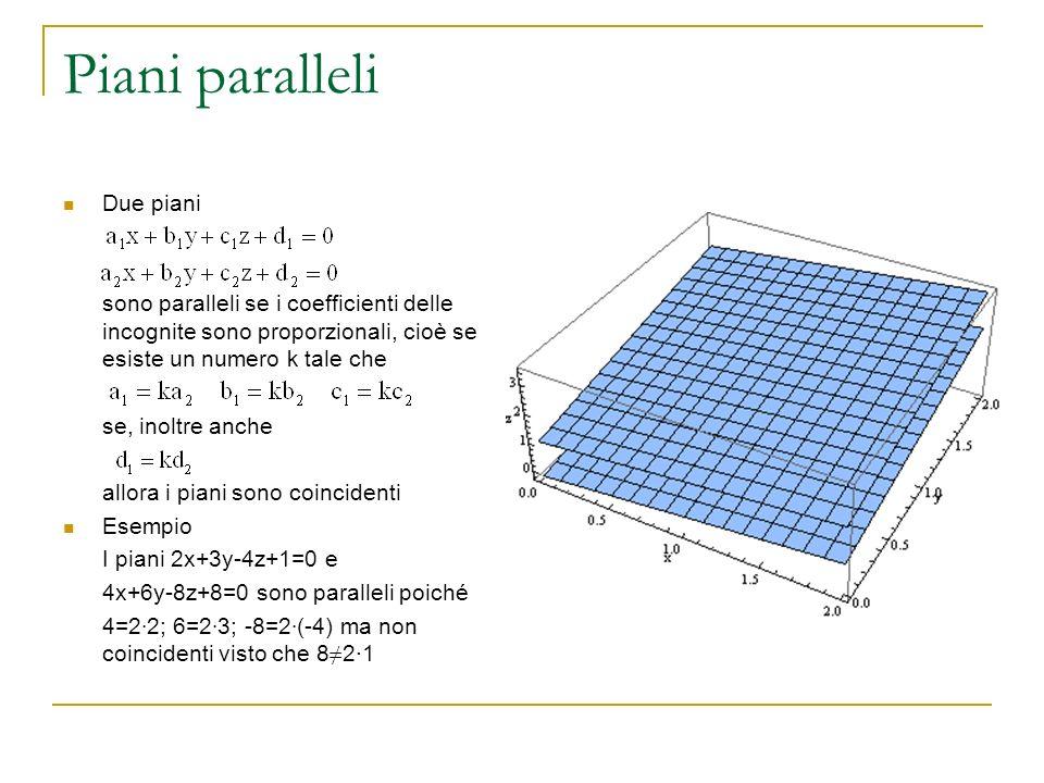 Piani paralleli Due piani sono paralleli se i coefficienti delle incognite sono proporzionali, cioè se esiste un numero k tale che se, inoltre anche a