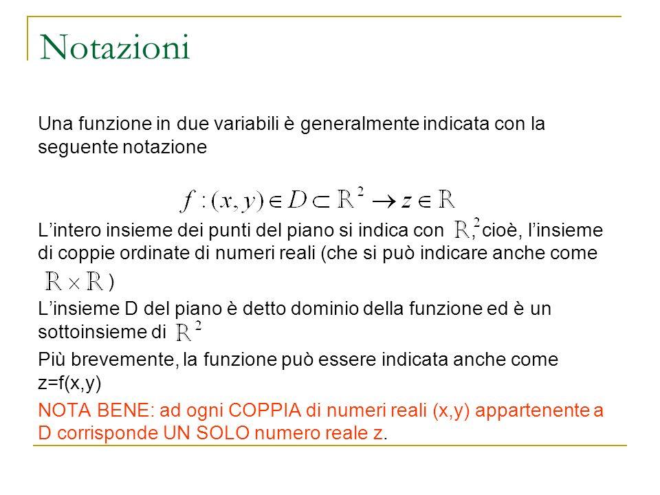 Dominio di una funzione Non a tutte le coppie di numeri reali è detto che corrisponda un numero reale: il dominio è il sottoinsieme di piano dei punti per cui è possibile calcolare un numero z che vi corrisponda Esempi: a) : è possibile calcolare il valore di questa funzione solo quando è definita la radice, il che accade quando il radicando è non negativo (x0).