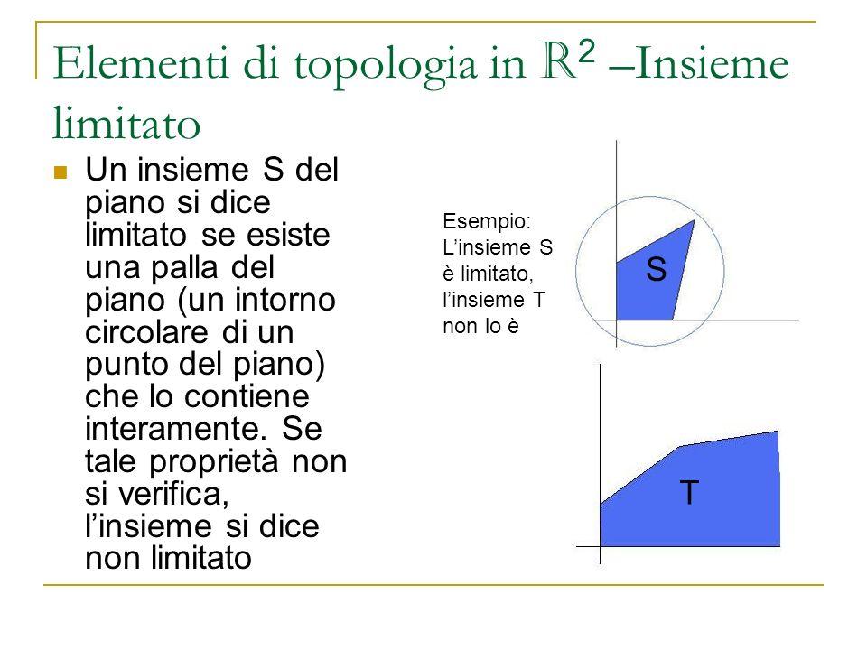 Elementi di topologia in R 2 –Insieme limitato Un insieme S del piano si dice limitato se esiste una palla del piano (un intorno circolare di un punto