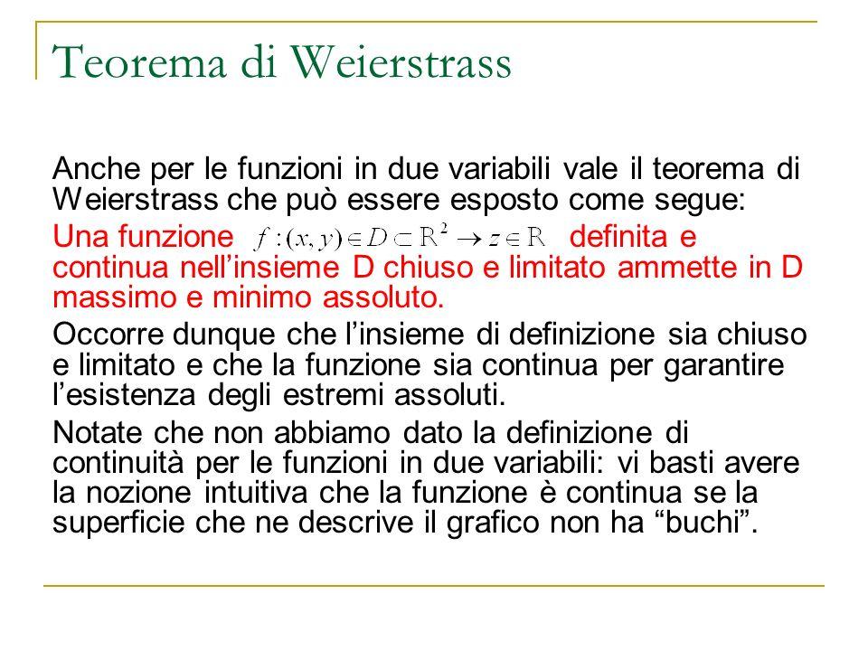 Teorema di Weierstrass Anche per le funzioni in due variabili vale il teorema di Weierstrass che può essere esposto come segue: Una funzione definita