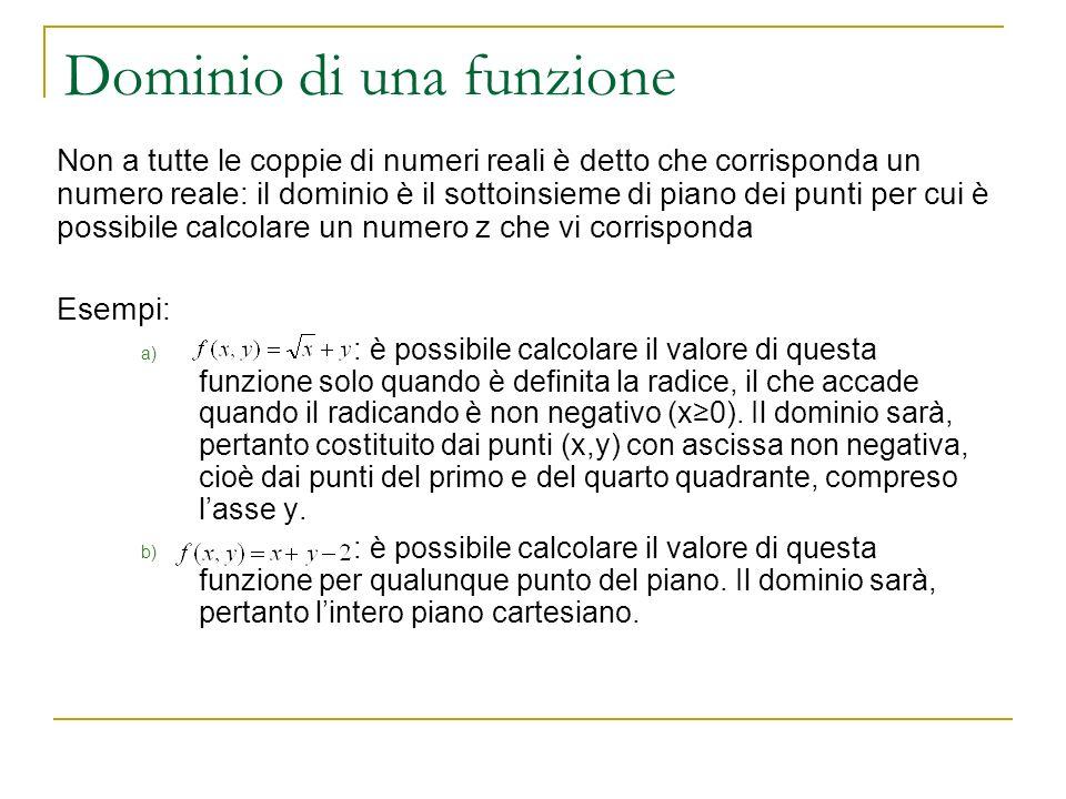 Dominio di una funzione Non a tutte le coppie di numeri reali è detto che corrisponda un numero reale: il dominio è il sottoinsieme di piano dei punti